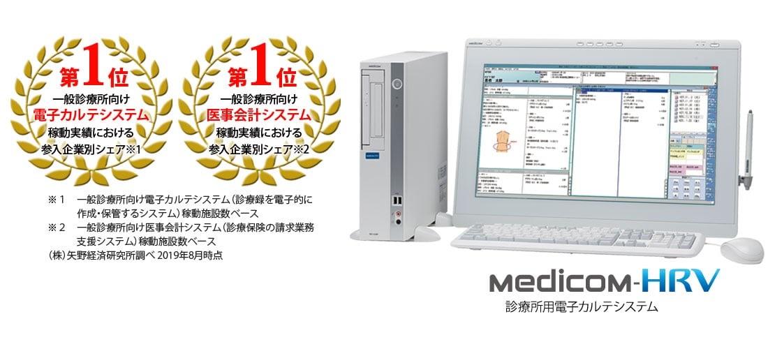 Medicom-HRVメイン画像