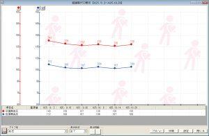 HRV バイタルグラフ