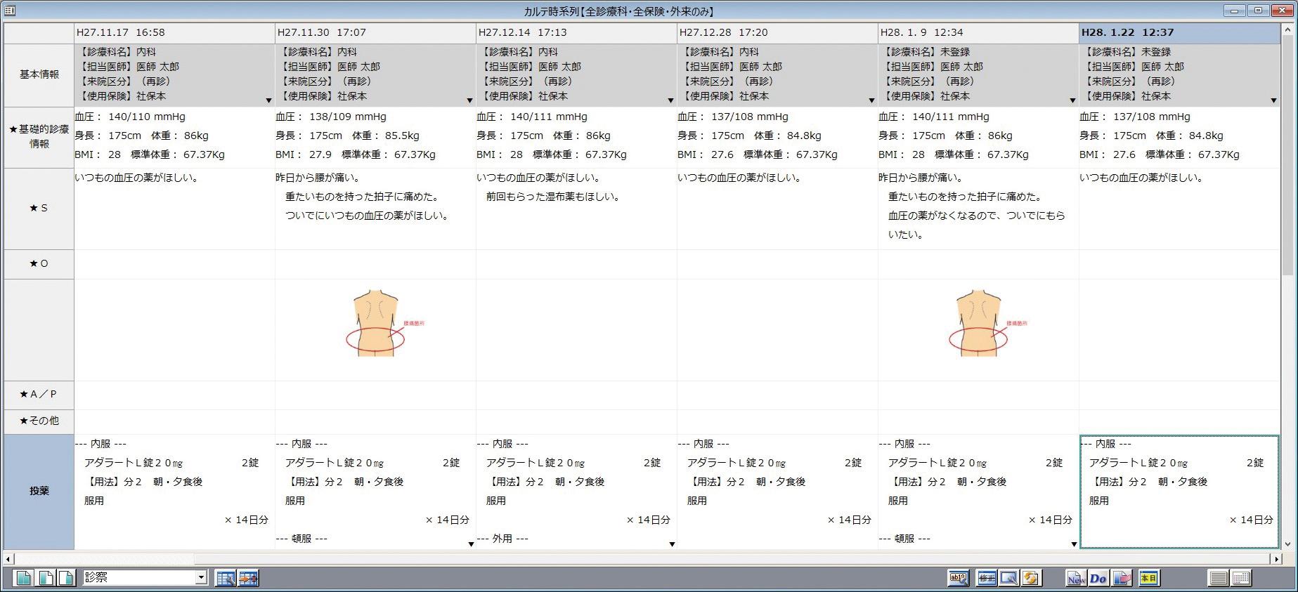 HRV カルテ時系列表示