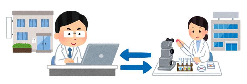 検査センターと電子カルテの連携の様子(インターネット経由で便利に使えます)