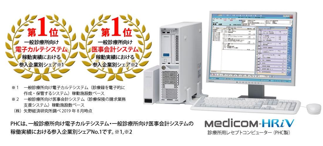 Medicom-HRiVメイン画像