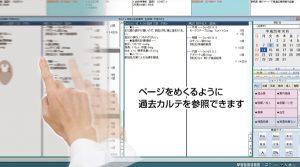 Medicom-HRkⅢスワイプ操作イメージ