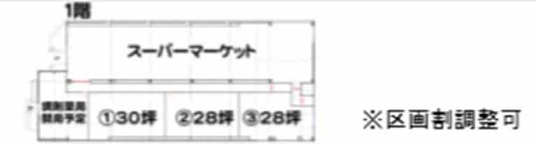 (仮称)青葉区すすき野メディカルセンター 見取図
