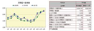 統計分析サービスの図